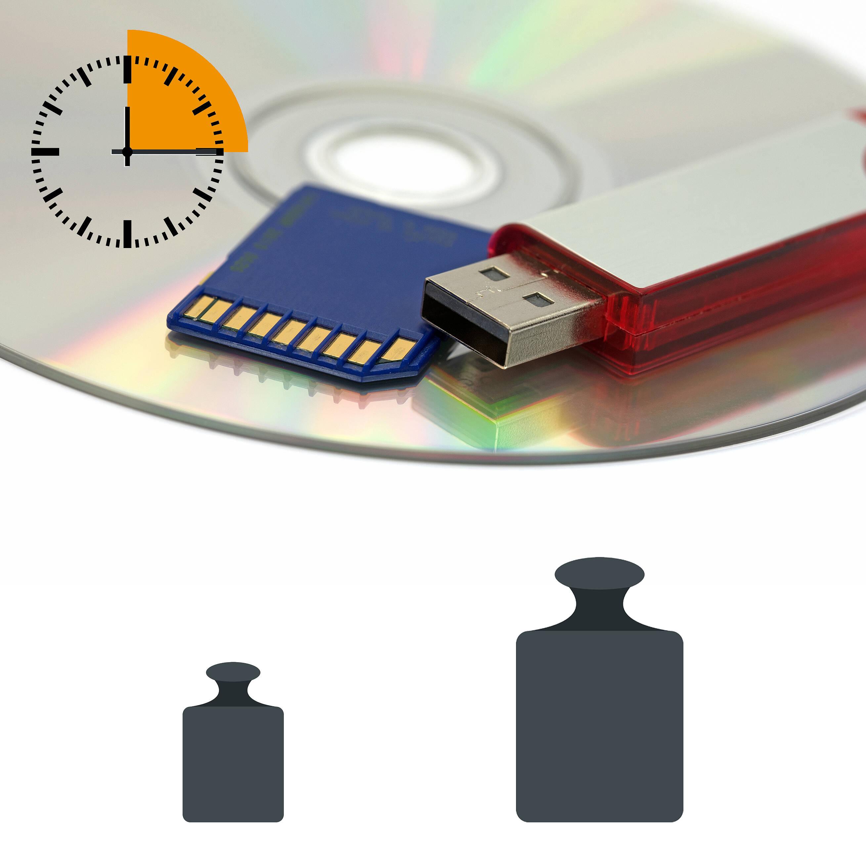 2 bis 10 kg  – preiswerte Datenträgervernichtung in München